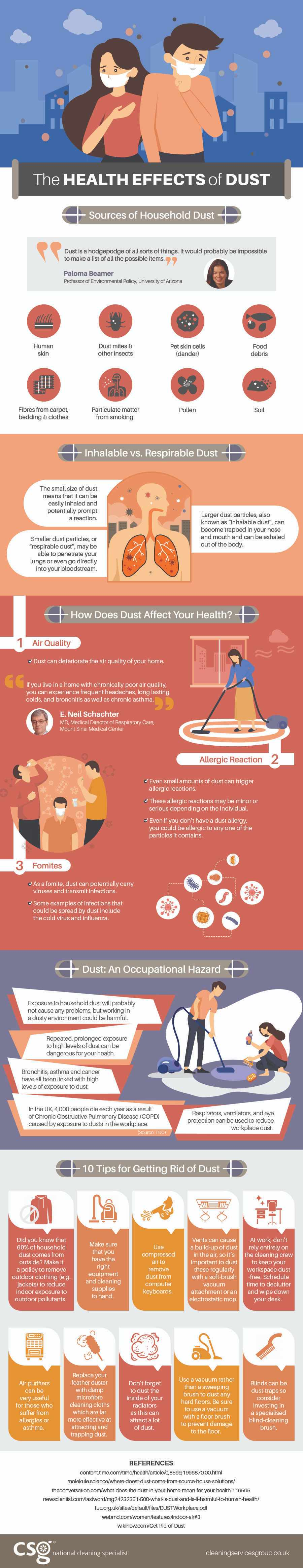 The-Health-Effects-of-Dust - Infographic