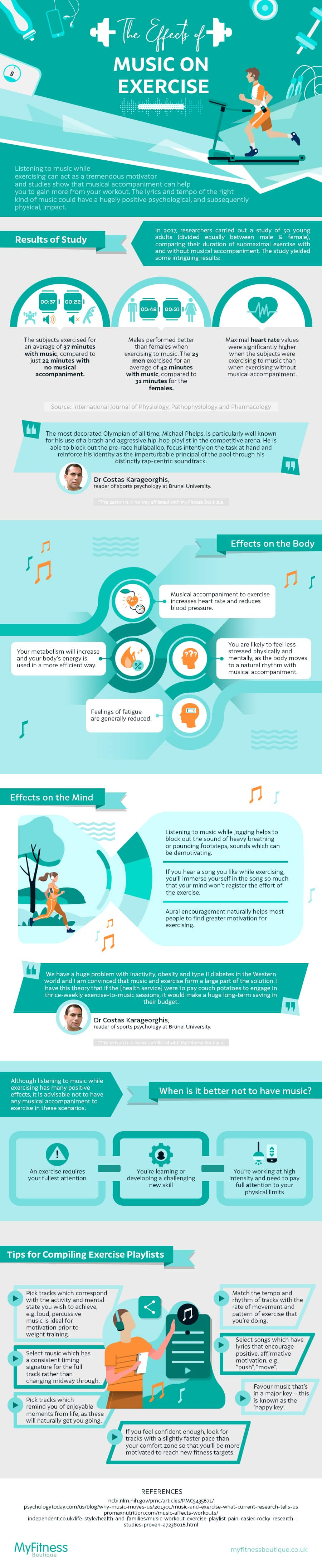 The Effects of Music on Exercise, Trend health