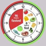 Intermittent Fasting, Trend Health